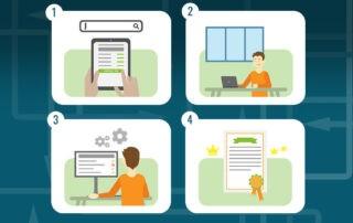 uprawnienia i egzaminy SEP online bez wychodzenia z domu